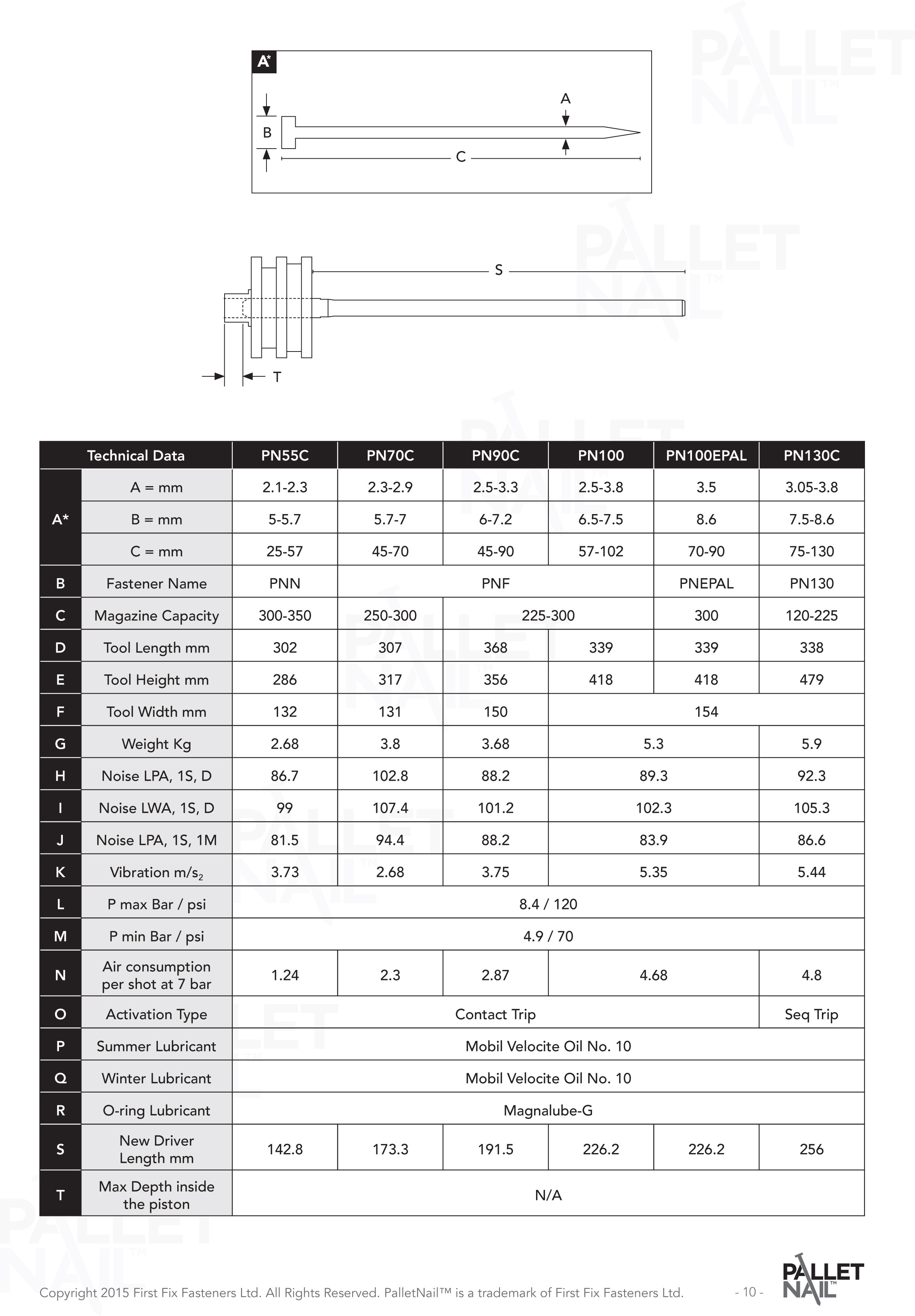 technical-data-table